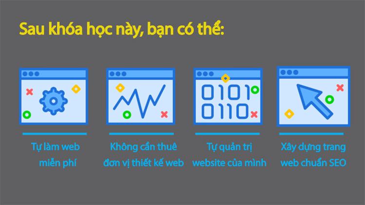 Khóa Học Thiết Kế Website WordPress Chuẩn Seo Trong 6H KYNA IT07